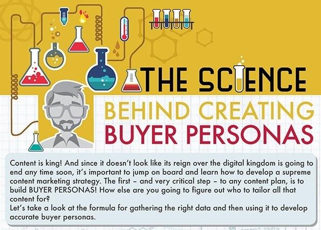 Creating Buyer Personas Concept