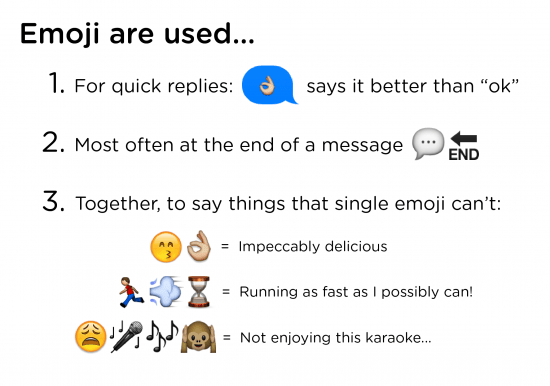 Emojis used in content