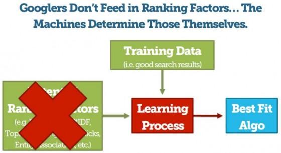 Rankbrain Learning Process-min
