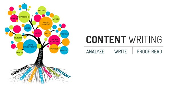 content writing tree concept